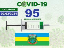 Vacinômetro: 95 pessoas já foram vacinadas contra a Covid-19 em Tio Hugo
