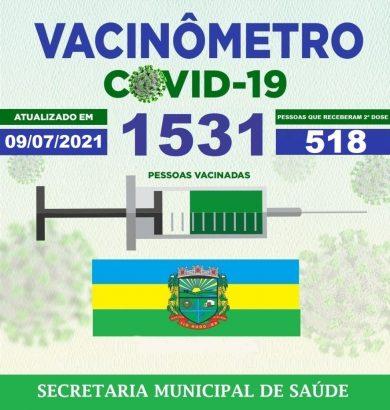 ATUALIZAÇÃO: Vacinômetro