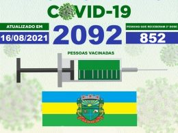 VACINÔMETRO: Mais de 70% da população de Tio Hugo recebeu pelo menos uma dose da vacina contra a Covid-19
